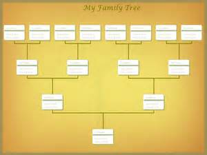 Editable Family Tree Templates Free by Family History Editable Template Mmftt