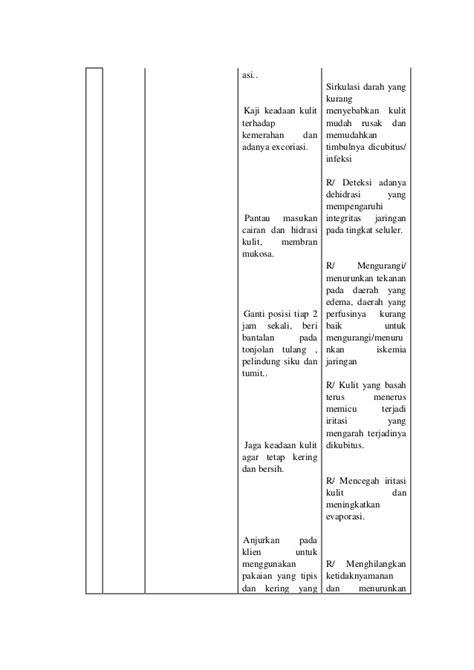 format askep di rumah sakit format pengkajian askep pada pasien hemodialisa