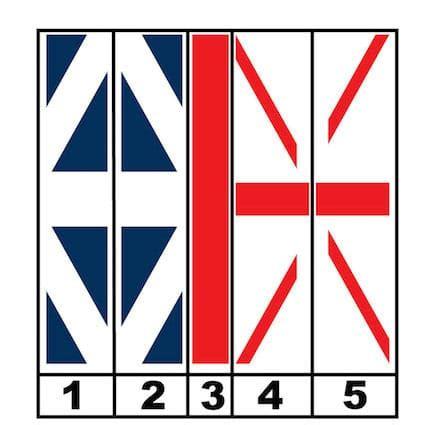 Auto Sticker Union Jack by Mini Cooper Union Jack Daksticker Stickythings Nl
