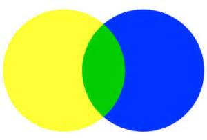 what two colors make marketing tips and articles