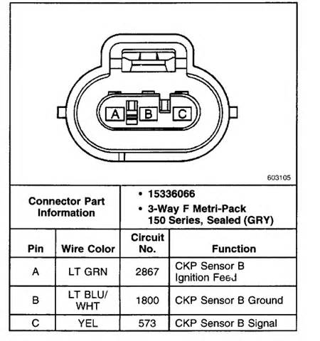 wiring for crankshaft position sensor connector