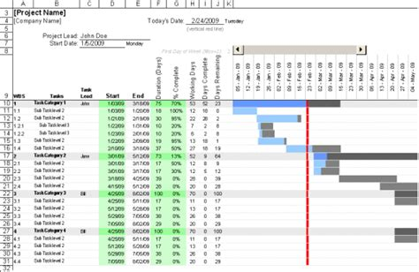 Gantt Chart Excel Template 2012 by Gantt Chart Template For Excel Free And