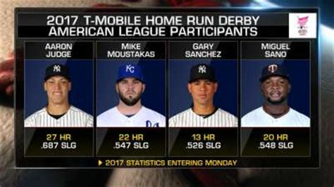 mlb all complete list of the eight home run