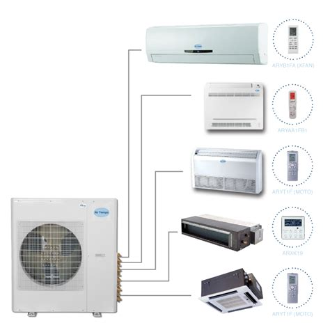 Ac Lg Multi Split air conditioning mini split systems prestige