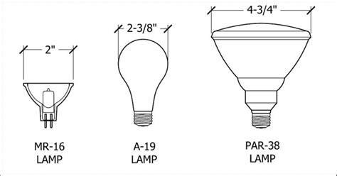 difference between e26 and e27 l base what is an a19 light decoratingspecial com