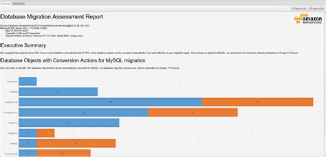 Aws Schema Conversion Tool Preview Migrating Data To Aws Data Migration Report Template