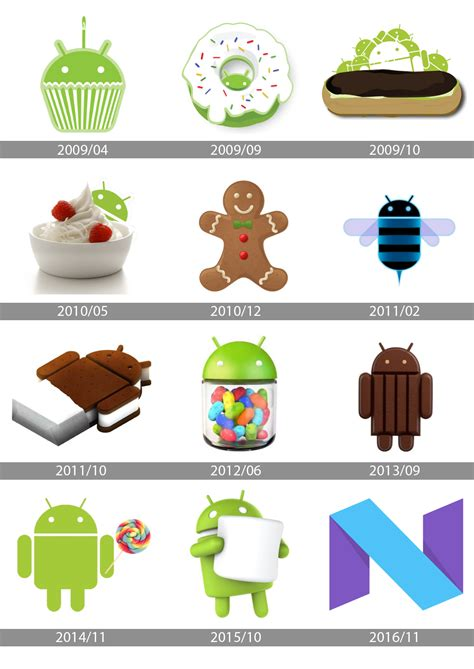 android history android logo android symbol meaning history and evolution