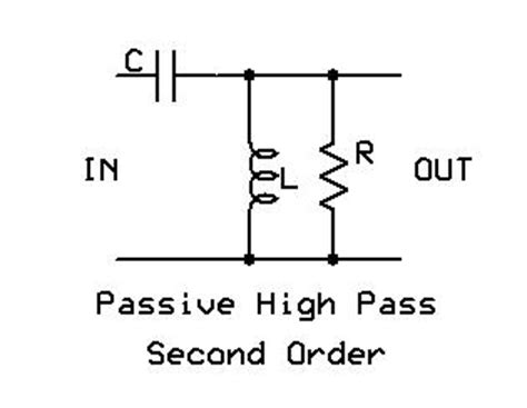 high pass filter r c125 electronics concepts