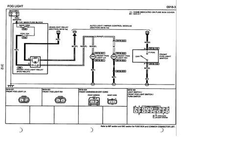 mazda fog lights wiring diagram data wiring diagrams