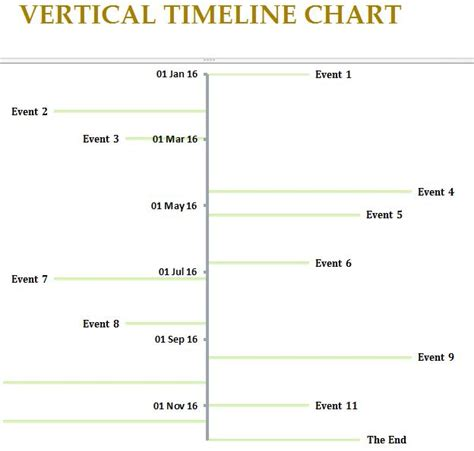 vertical template vertical events timeline chart my excel templates