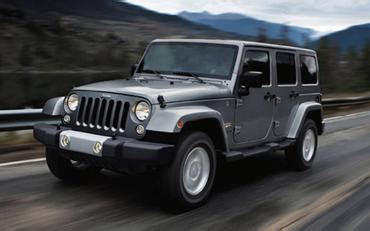 fiat imports jeep wrangler unlimited overland for testing
