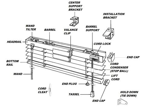 parts of a l and shade l shade parts diagram 28 images how to choose the