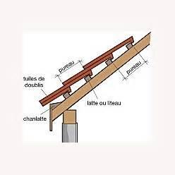 Tuiles Plates Mecaniques
