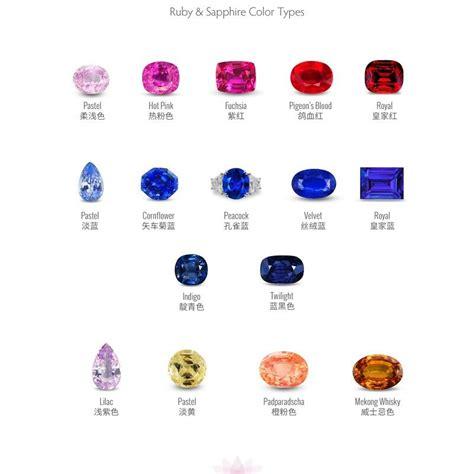 sapphire color chart lotusgemology ruby sapphire colour chart