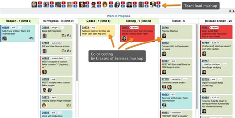 Kanban Spreadsheet Template by Kanban Excel Template Images Search