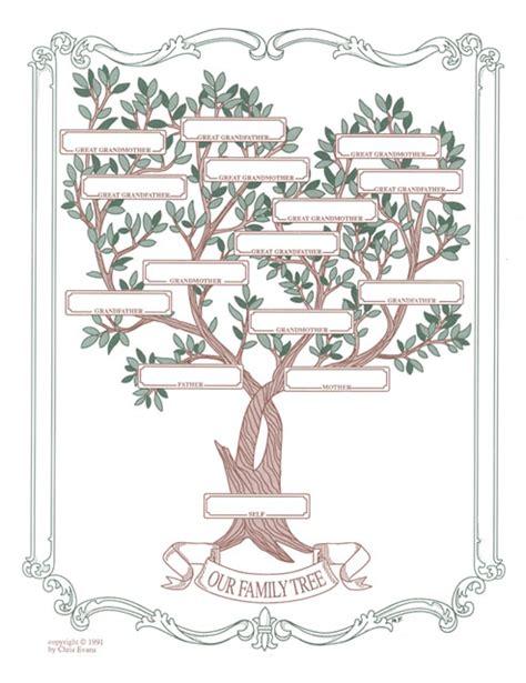 decorative family tree stevenson genealogy copy center