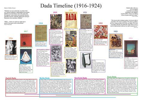art design timeline amna siddiq lcc march 2010