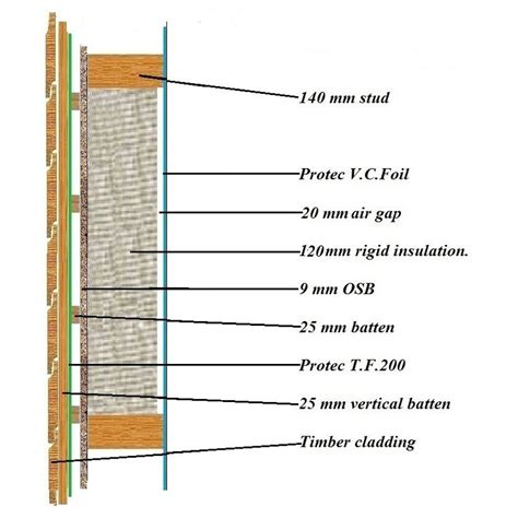 timber frame wall section timber frame house kit 8