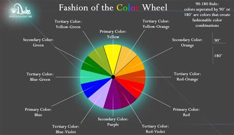fashion color wheel the 5 style mistakes make every day the