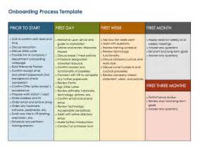 onboarding process template free onboarding checklists and templates smartsheet