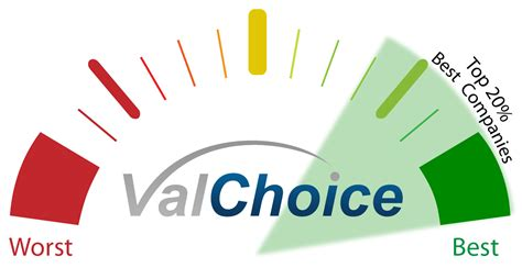 Compare Multi Car Insurance Companies  ValChoice