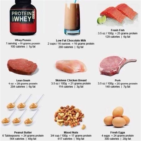 protein 20 grams advocare gain protein powder has 25 grams of