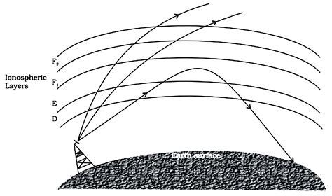 wiring diagram program mac wiring wiring diagram images