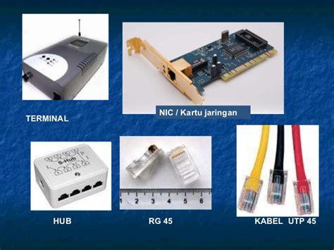 perangkat dalam membuat jaringan lan perangkat keras jaringan komputer