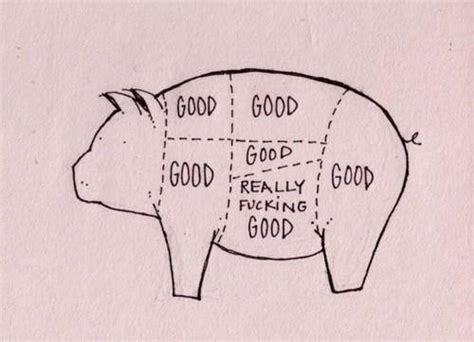 what part of the pig does bacon come from diagram pig parts baconcoma