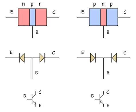 funcionamiento transistor npn y pnp dispositivosdeelectronicade potencia transistores de potencia