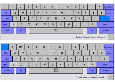 qwerty american layout die internationalen tastaturbelegungen