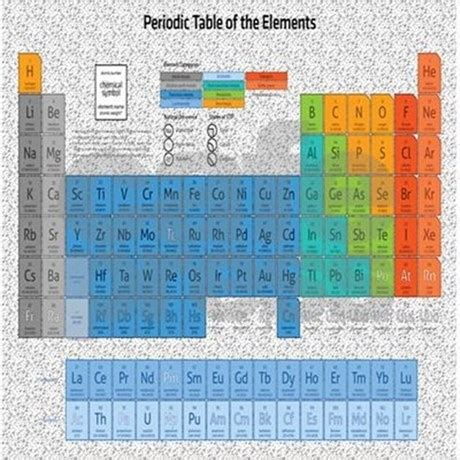 periodic table shower curtain canada periodic table of elements shower curtain by twilightyears