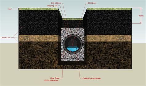 french drains in backyard decor to adore installing french drains and other things