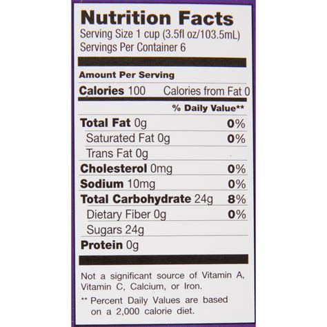 exle of carbohydrates modelo nutrition facts dandk