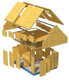 structural insulated panels homes what are structural insulated panels sips