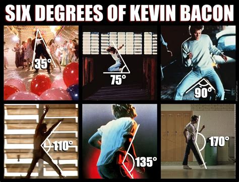 Kevin Bacon Meme - six degrees of kevin bacon by braynded12 meme center