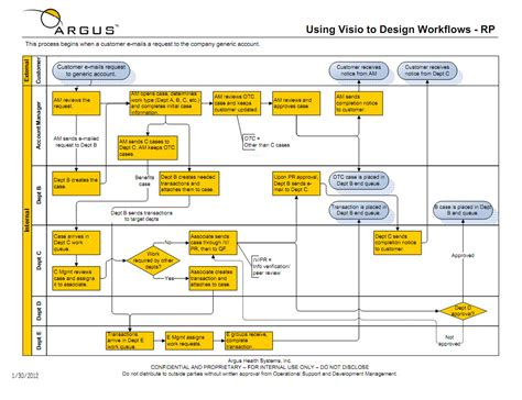 workflow templates 1000 images about lean six sigma on a well