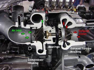 Kabel Rpm Scorpio Detroit Of Thai turbo rebuild cb7tuner forums