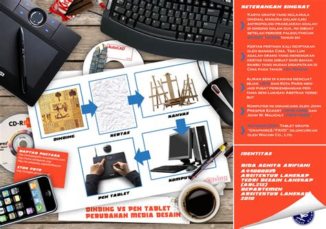 sejarah desain grafis eropa sejarah media desain grafis by chnxsign on deviantart