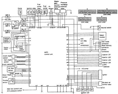 mitsubishi triton ecu wiring diagram images wiring