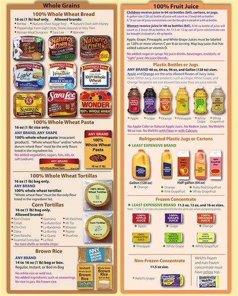 wic whole grains 16 oz florida wic food list