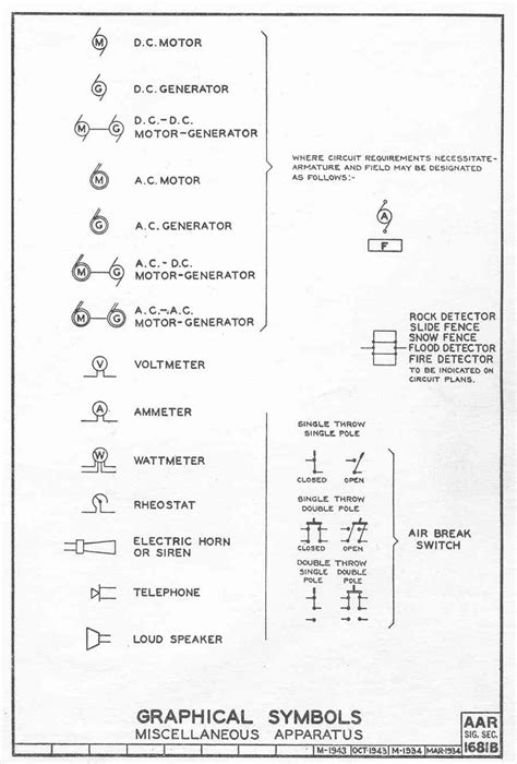 dc electrical schematic symbols get free image about