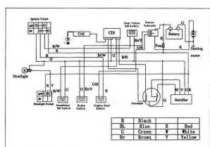 150cc scooter cdi box wiring diagram get free image about wiring diagram