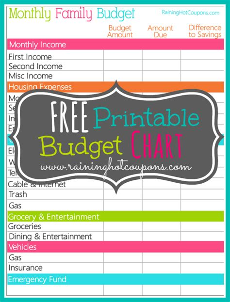 determining a budget for your family history book free printable monthly budget chart free homeschool deals