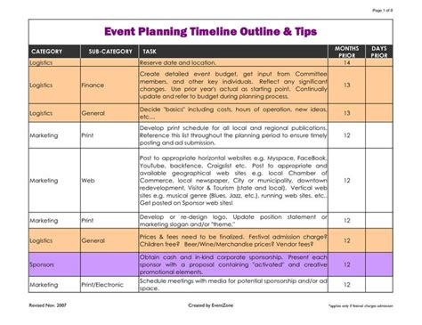 Event Planning Template Excel Google Search Eventing Pinterest Event Planning Event Event Management Plan Template Excel