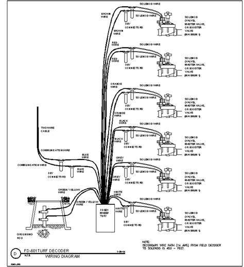 irrigation valve wiring diagram get free image about