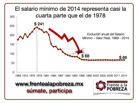 monto salario minimo actual a partir de mayo 2016 en venezuela 191 es posible el aumento real al salario m 237 nimo animal