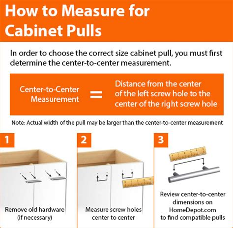 How To Measure Cabinet Pulls Center Home Fatare
