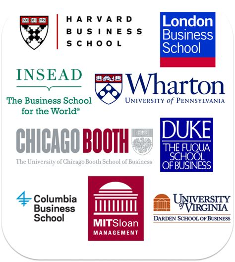 Lbs Mba Class Profile by Ranking Dos Melhores Mbas Do Mundo Financial Times E