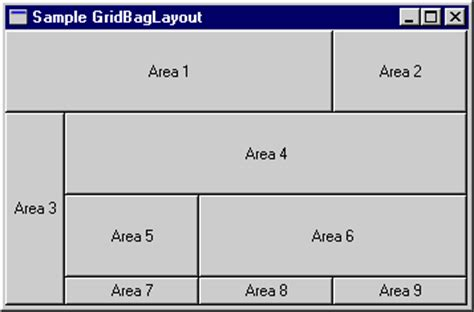 java layout gridbaglayout implementing java swing user interfaces